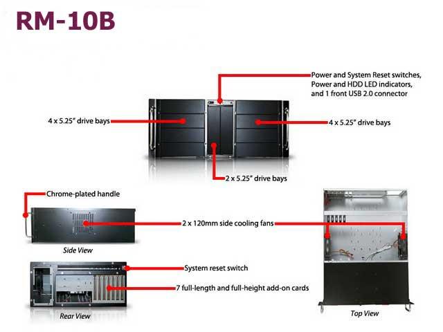 10 bay rackmount case, 10 x 5.25