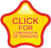 golf drivers review,comparison of golf drivers,